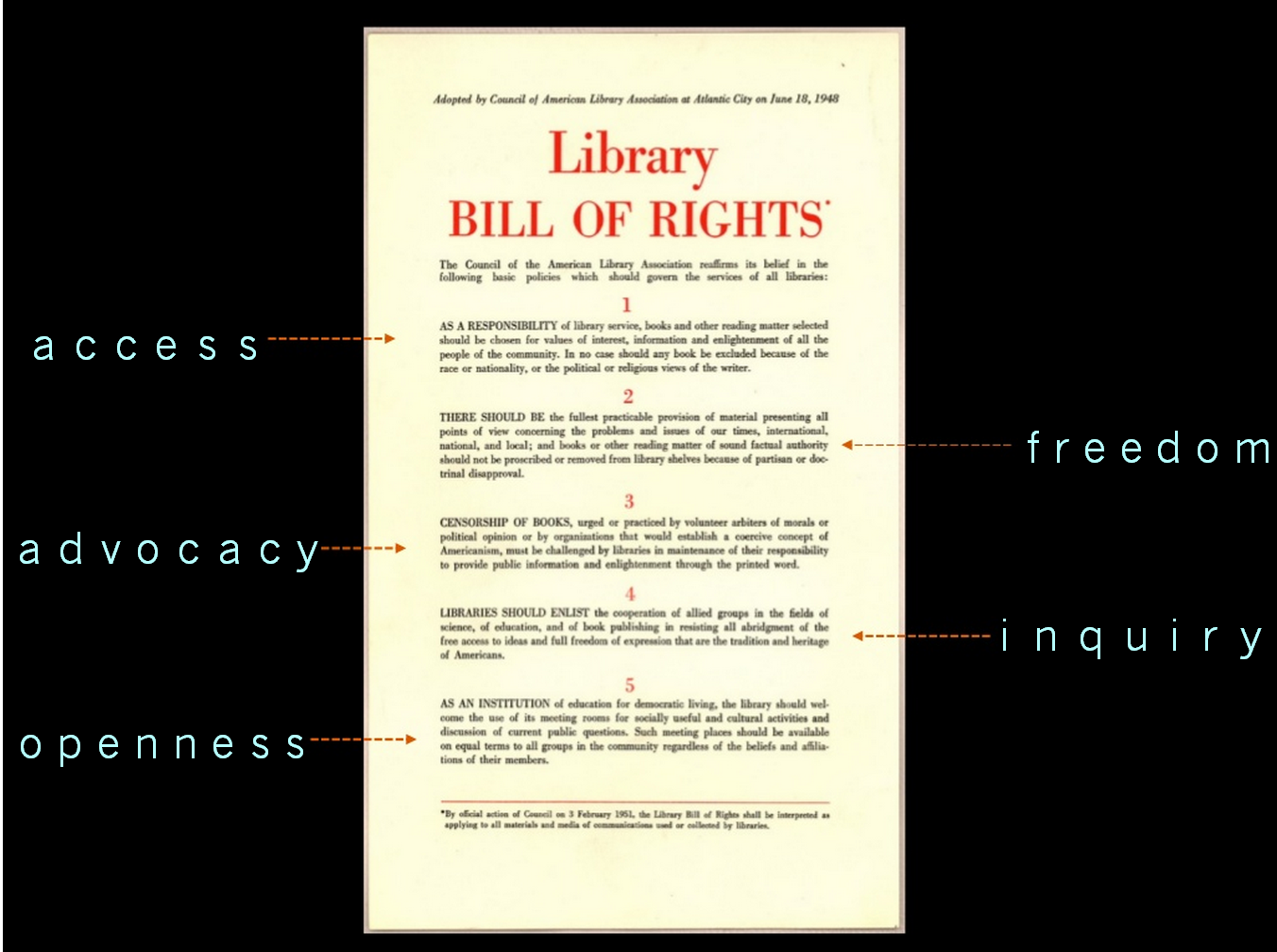 library bill of rights and values
