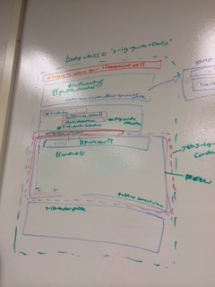 Whiteboard sketch of the LibGuides UI