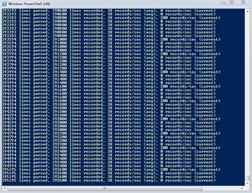 Piwik file ingestion in PowerShell