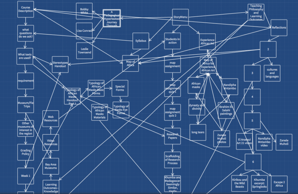 Twine-Screen Shot 2015-11-11 at 3.16.24 PM